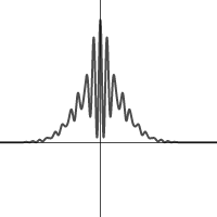 Image of de Broglie matter wave function