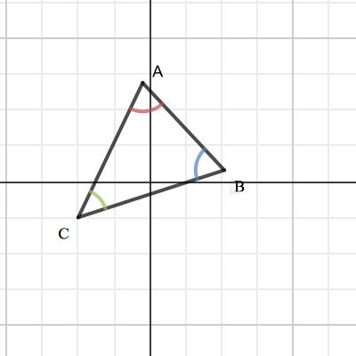Triangle Creation eTool