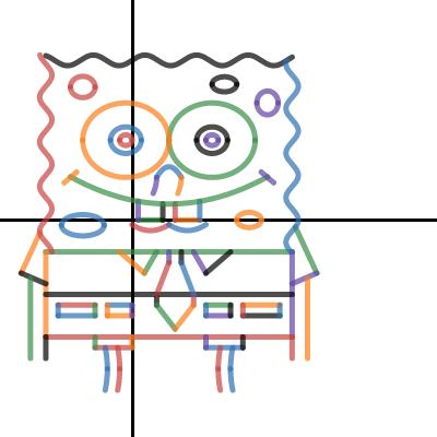 Image of Spongebob