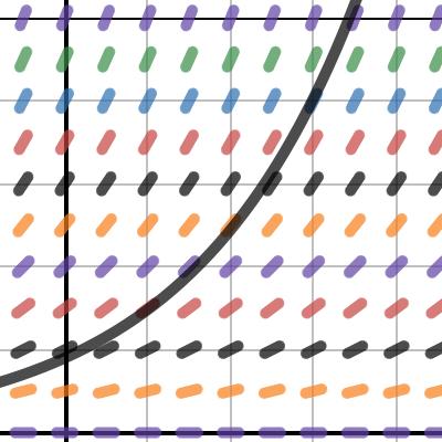Linear Algebra Fourth Edition Friedberg pdf