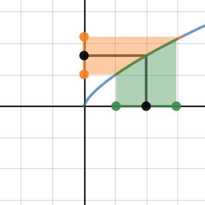 Epsilon Delta Visualization