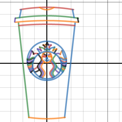 Image of Desmos Starbucks Cup