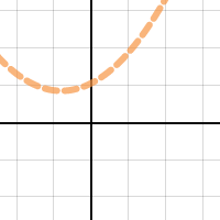 Image of Parabola defined by 3 points