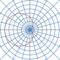 Image of Polar Coordinates