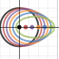Image of Circle and Five Ellipses