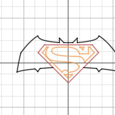 Plotting batman equation mathematica stack exchange.