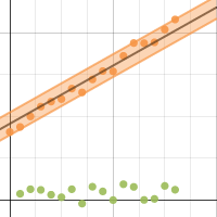 Image of Linear Regression: Median Slopes