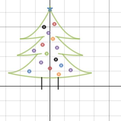 Oh Christmas Tree Precalc Function Art Pt 3