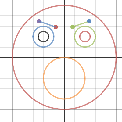 Emoji graph
