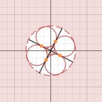 Image of circle